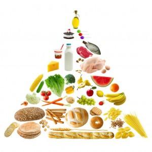 dieta-mediterranea-piramide