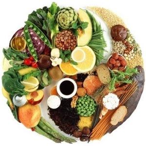 Dieta bilanciata che cosa vuol dire