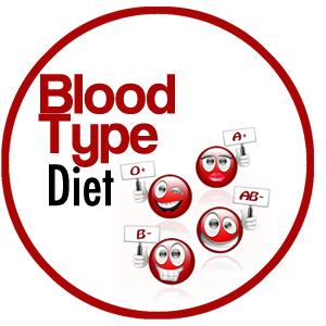 dieta sangue