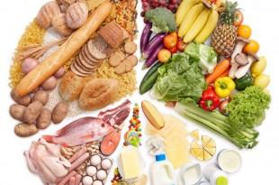 dieta ipercalorica