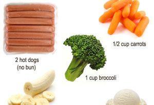 dieta militare