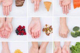 Funziona la dieta del pugno o della mano?