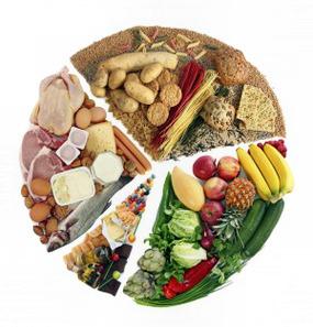 metodo montignac dieta indice glicemico