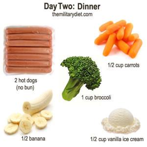 dieta militare una settimana