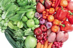Cibo sano e sostenibile, una piccola parentesi